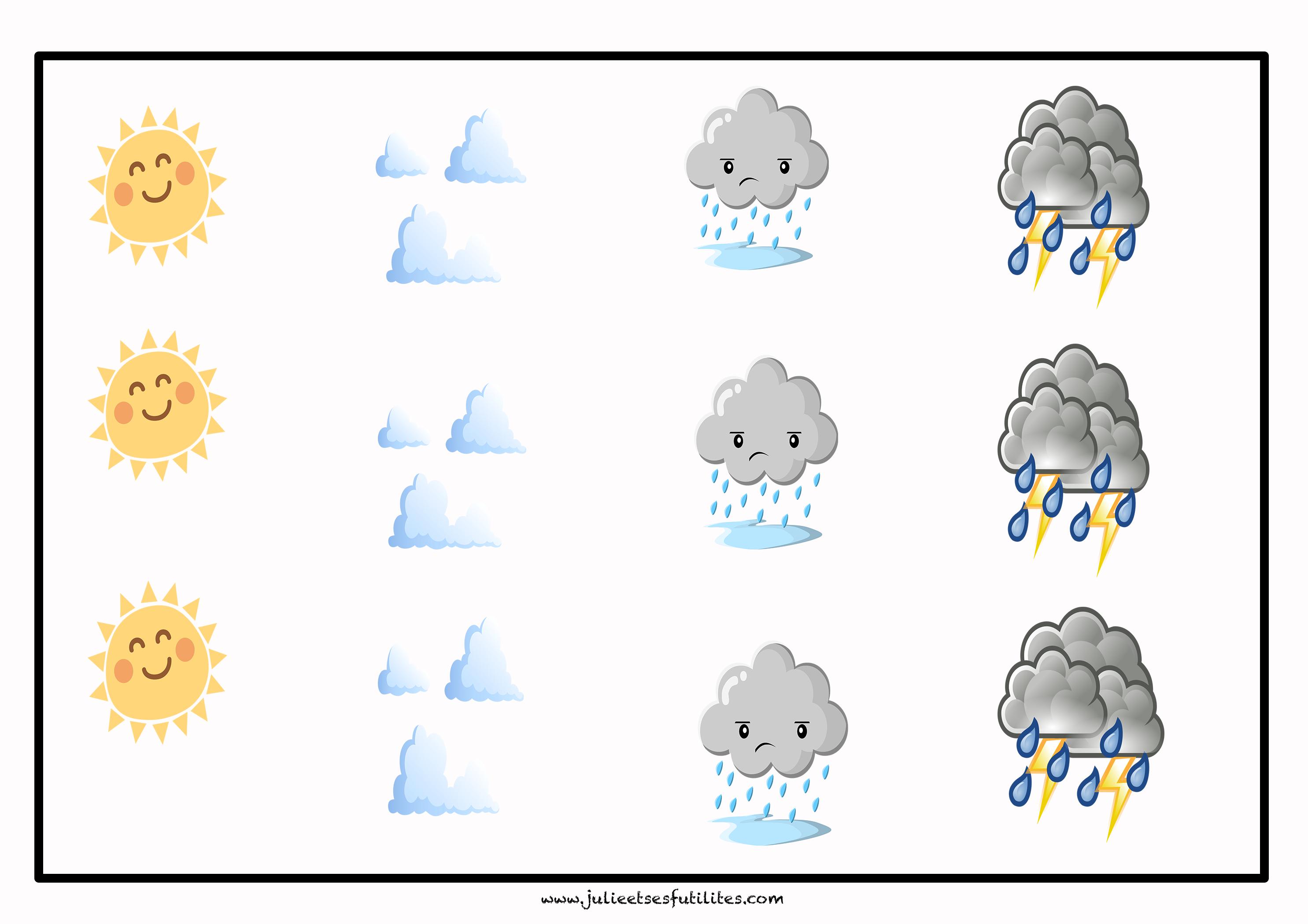 tableau-météo-humeur