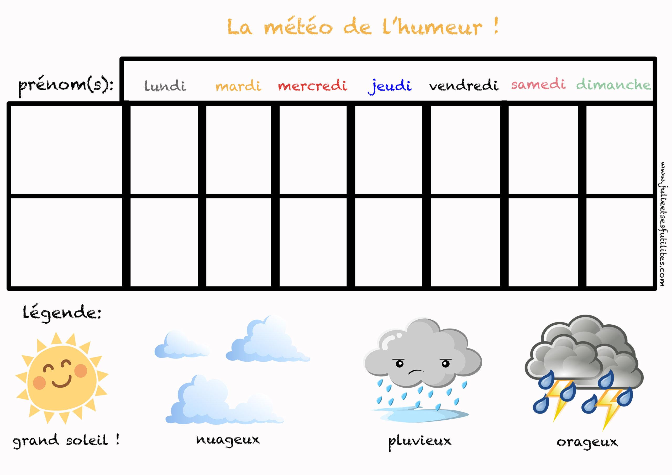 tableau-météo-humeur-enfant